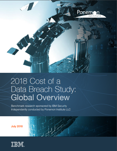 2018 Cost of a Data Breach Study: Global Analysis
