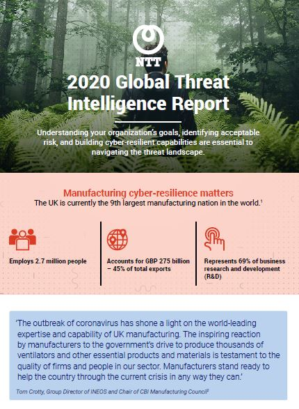Navigating the Manufacturing Threat Landscape