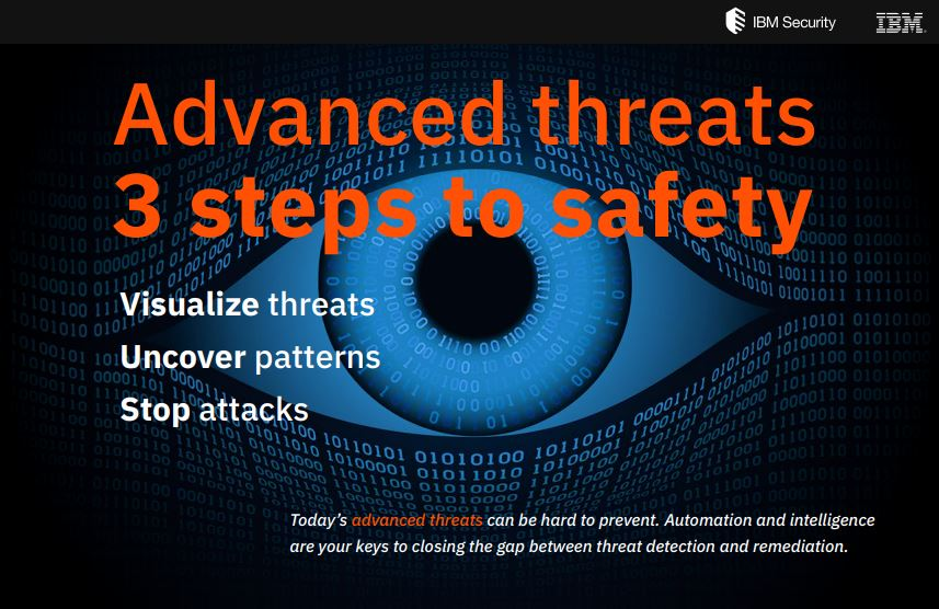3 Simple Steps to Detect and Stop Advanced Threats