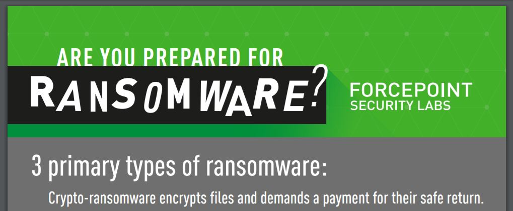 3 Primary Types of Ransomware: Are YOU Prepared?