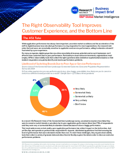 451 Research: The Right Observability Tool Improves Customer Experience, and the Bottom Line