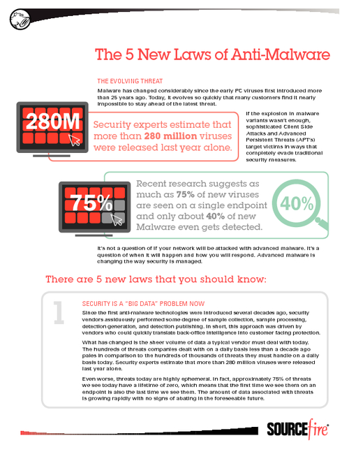 5 New Laws of Anti-Malware