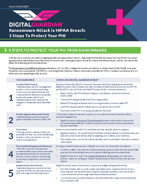 5 Steps to Protect your PHI from Ransomware