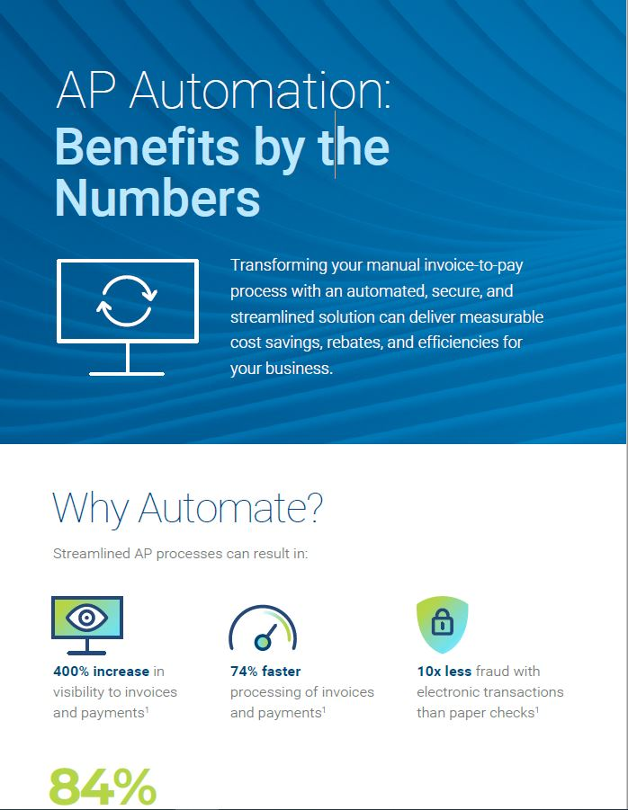 AP Automation: Benefits by the Numbers
