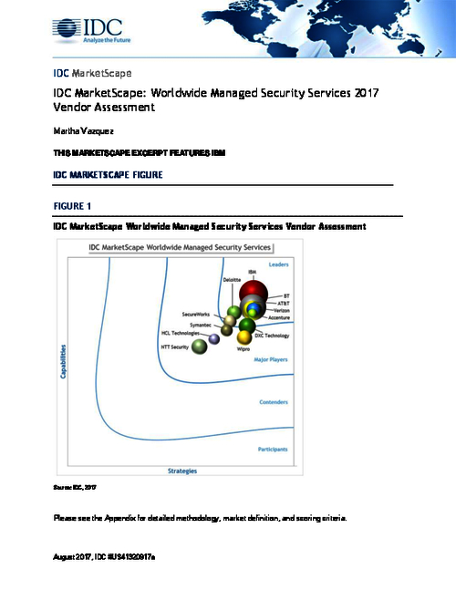 Assessing the Worldwide Managed Security Services