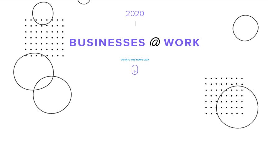 Buisinesses @ Work Report 2020