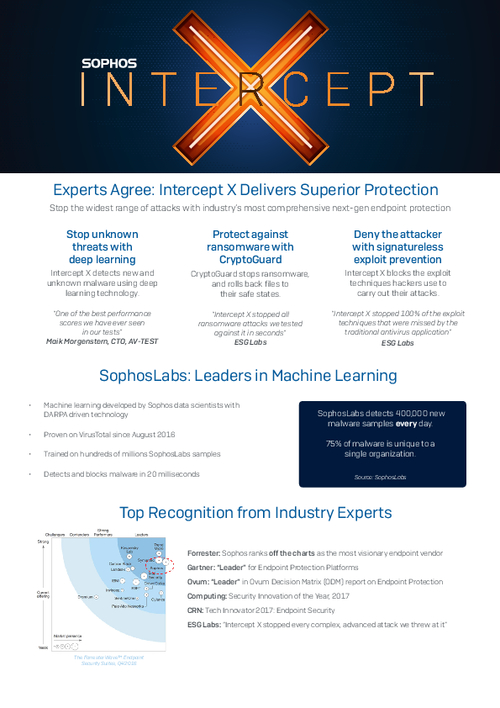 Why Choose Intercept X?