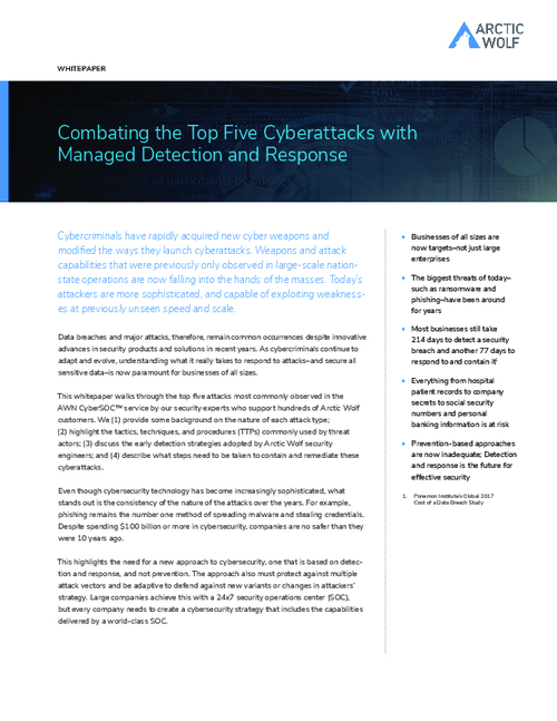 Combating the Top Five Cyberattacks with MDR