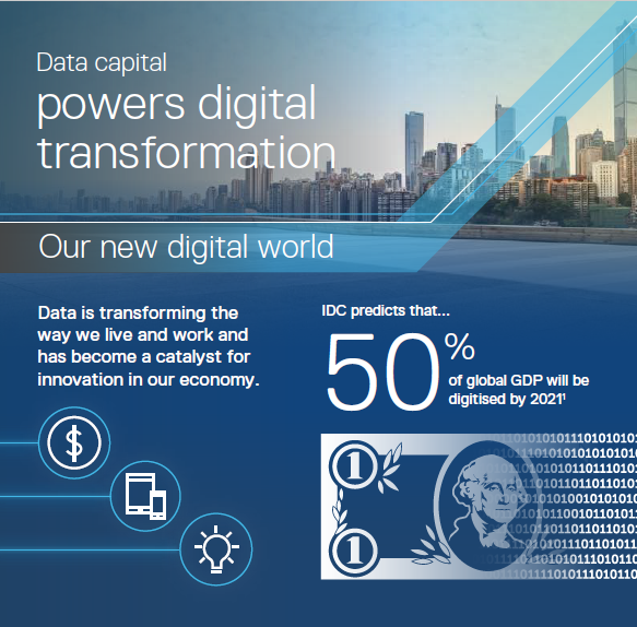 Data Capital Powers Digital Transformation