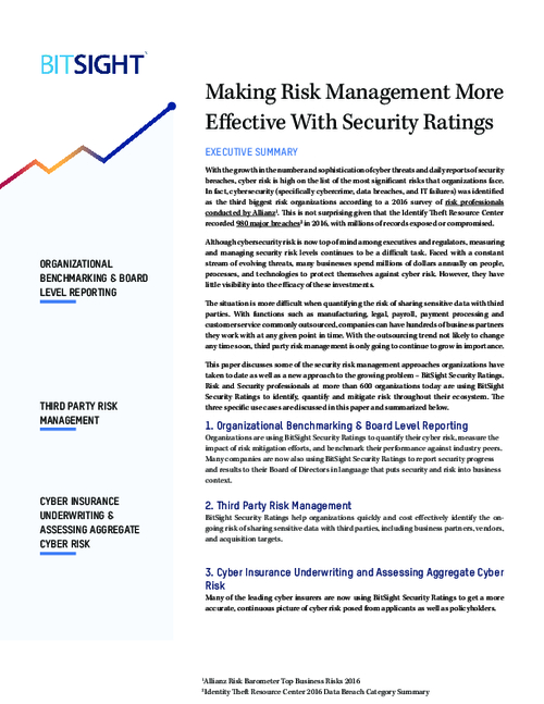 Effective Risk Management for Your Organization