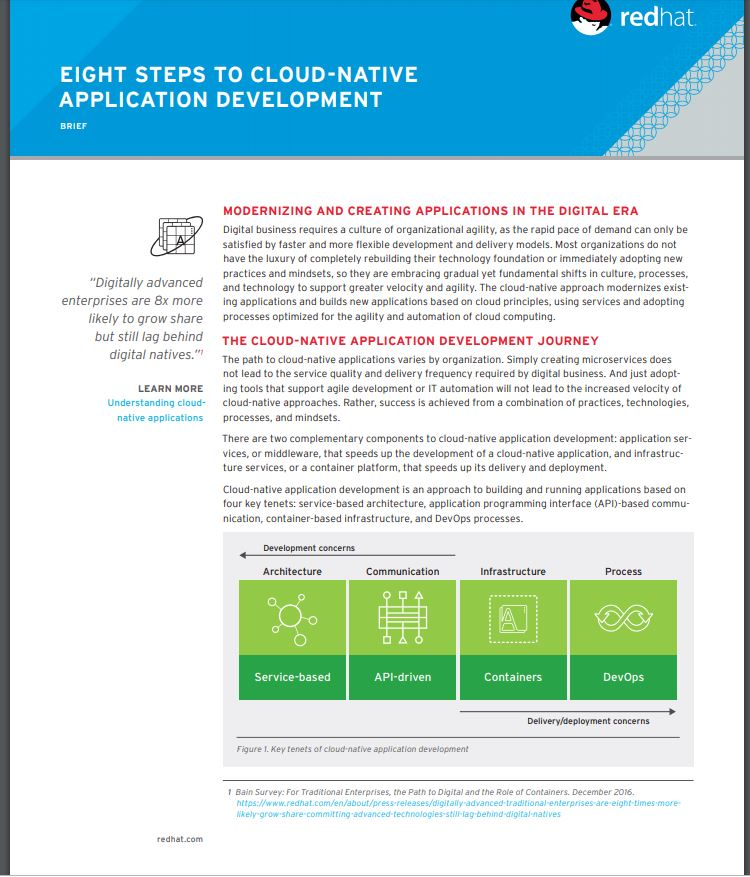 Eight Steps to Cloud-Native Application Development