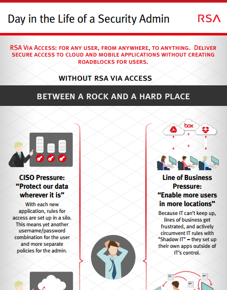 Empower the Security Team with RSA Via Access