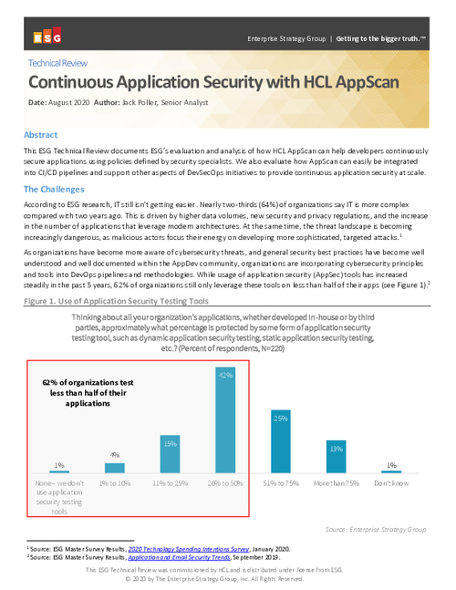 ESG: Continuous Application Security with HCL AppScan