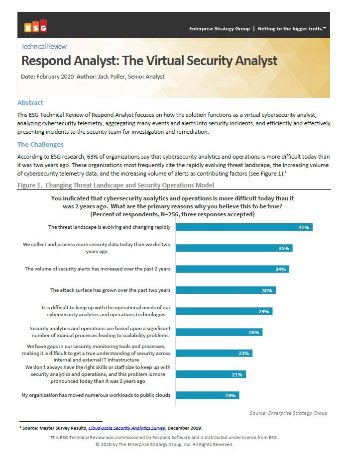 ESG Technical Review: The Virtual Security Analyst