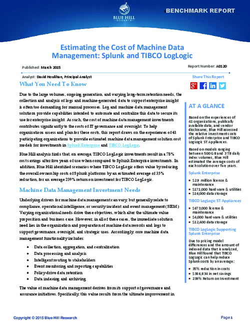 Estimating the Cost of Machine Data Management: Splunk and TIBCO LogLogic