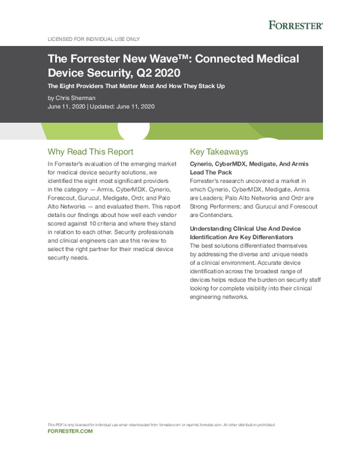 The Forrester New Wave: Connected Medical Device Security
