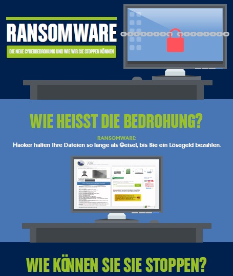 How Protected Is Your Organization Against Ransomware Threats? (German Language)