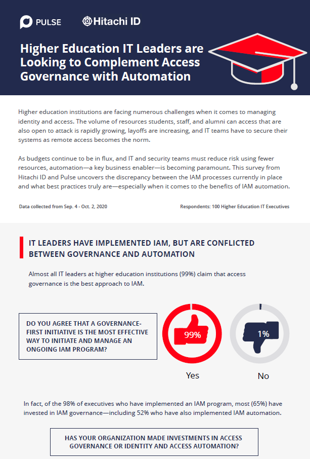 IAM Best Practices for Higher Ed IT Leaders: Governance vs. Automation