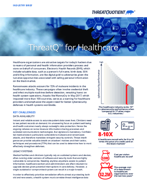 Industry Brief: ThreatQ for Healthcare