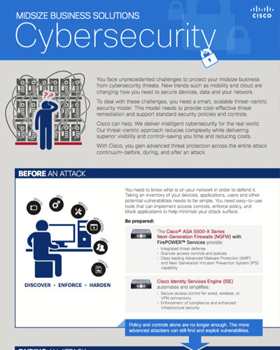 Infographic: Midmarket Cybersecurity