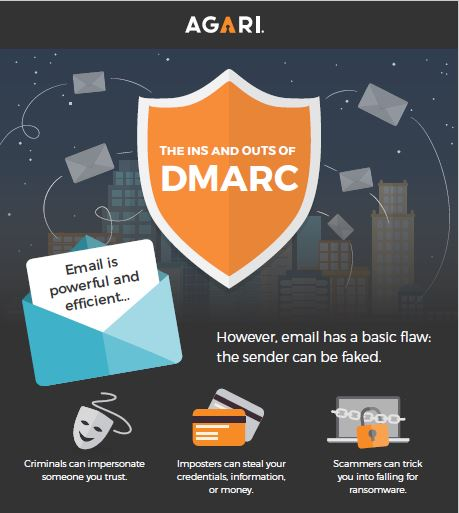 The Ins and Outs of DMARC