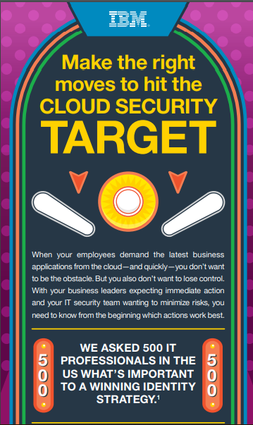 Make the Right Moves to Hit the Cloud Security Target