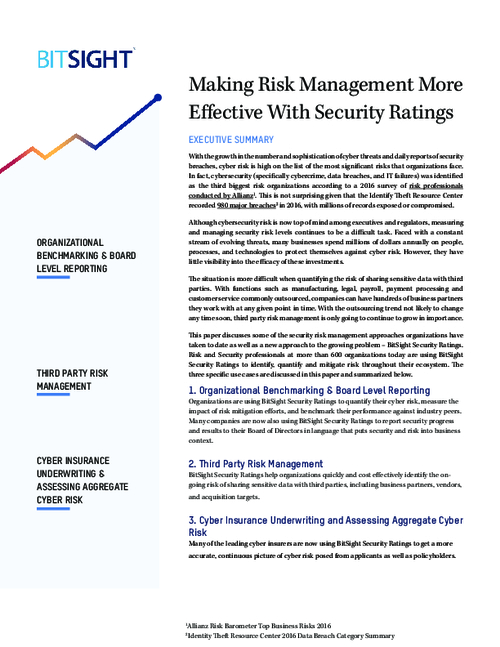 Effective Risk Management With Security Ratings