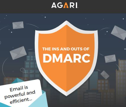 The Measurable Benefits of DMARC