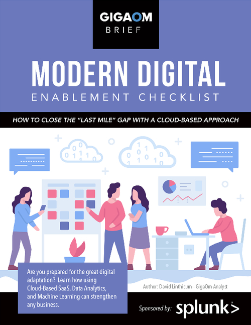 Modern Digital Enablement Checklist