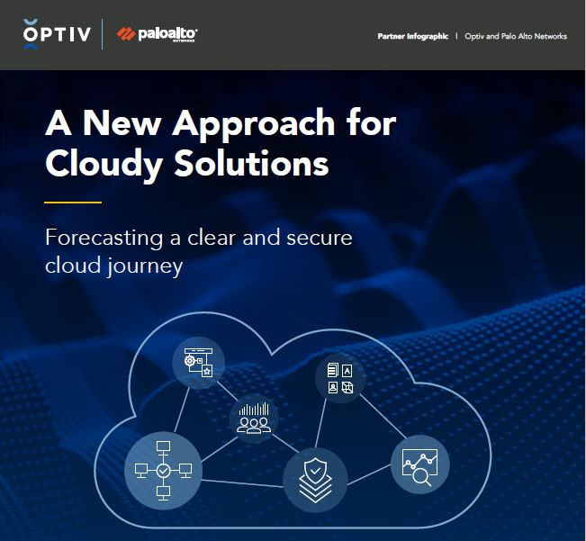 A New Approach for Cloudy Solutions: Secure Access Service Edge