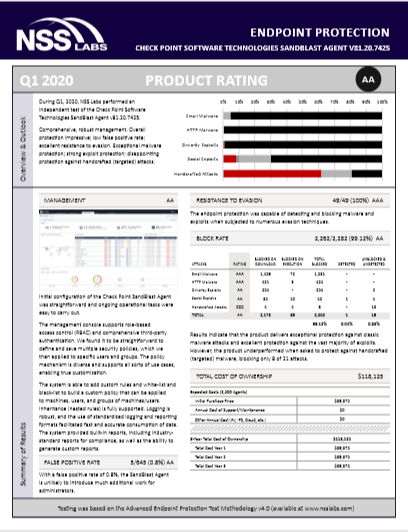 NSS Labs: Endpoint Protection Q1 2020 Review