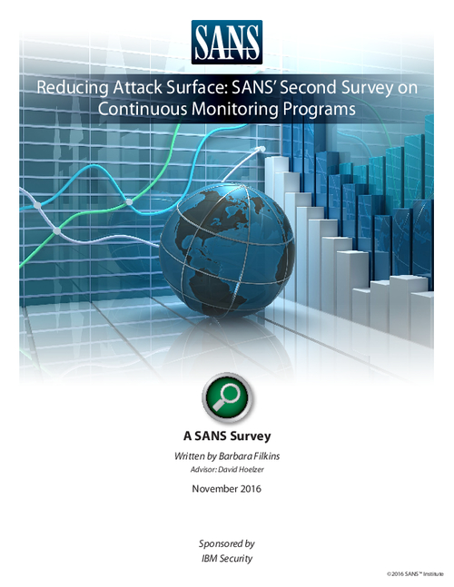 Reducing Attack Surface: Survey on Continuous Monitoring Programs
