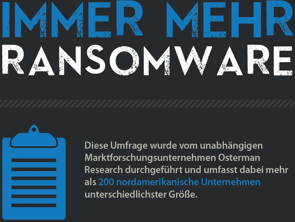 The Rise of Ransomware (German Language)