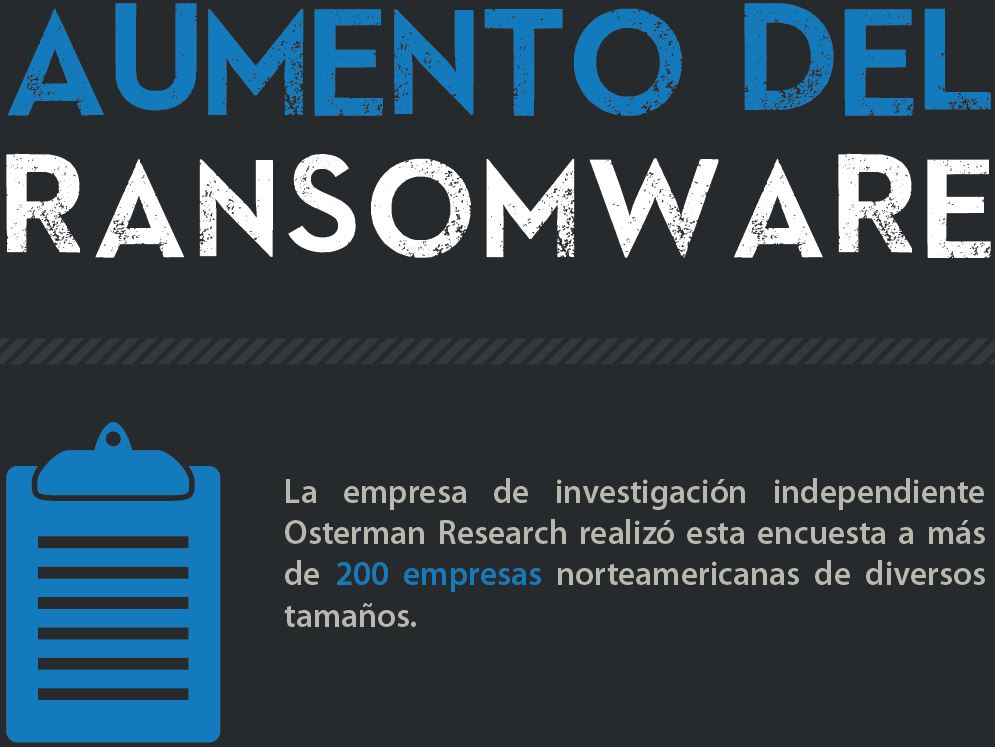 The Rise of Ransomware (Spanish Language)