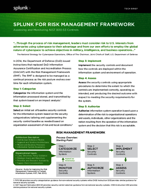 Risk Management Framework: Assessing and Monitoring NIST 800-53 Controls for DoD