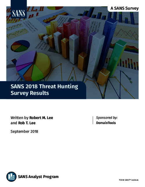 SANS 2018 Threat Hunting Survey