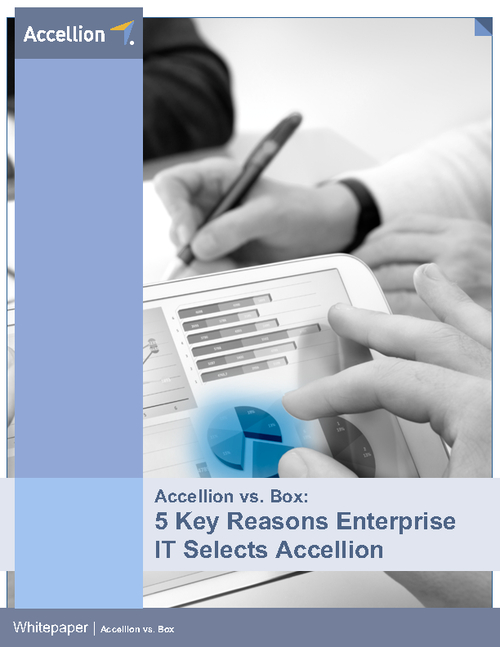 Accellion vs Box: 5 Key Reasons Enterprises Select Accellion