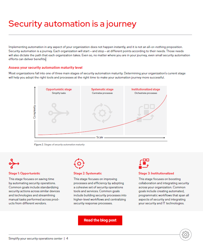 Security Automation is a Journey