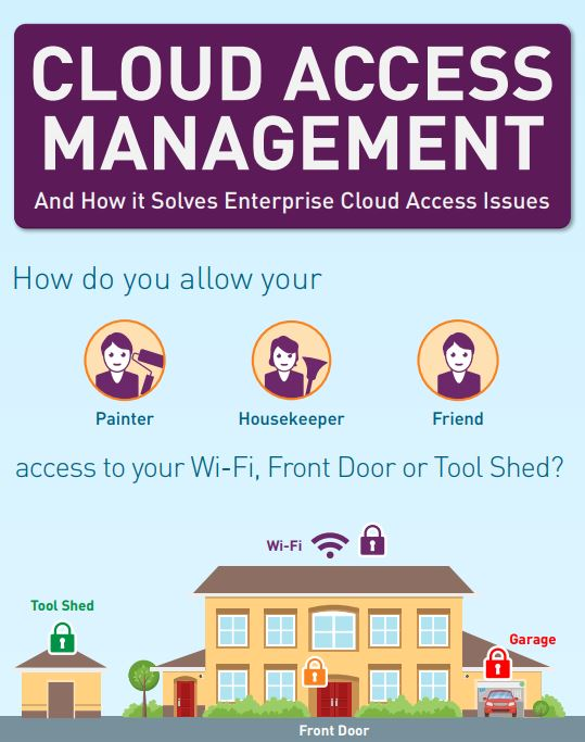 Solutions to Enterprise Cloud Access Issues