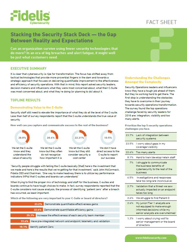 Stacking the Security Stack Deck - The Gap Between Reality and Expectations