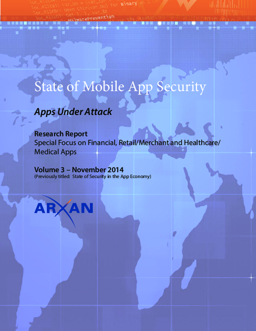 State of Mobile App Security