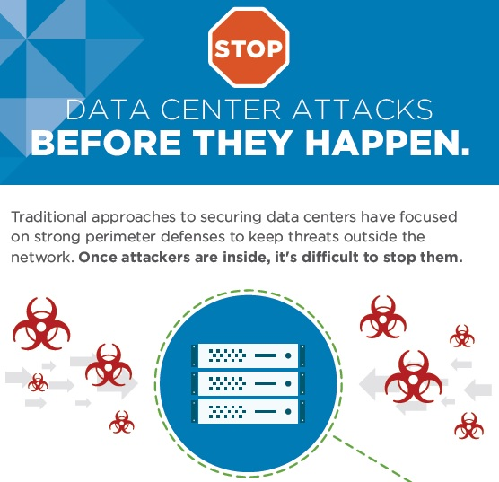 Stop Data Center Attacks Before They Happen