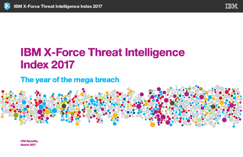 Threat Intelligence Index 2017