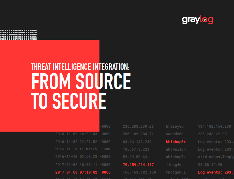 Threat Intelligence Integration: From Source To Secure