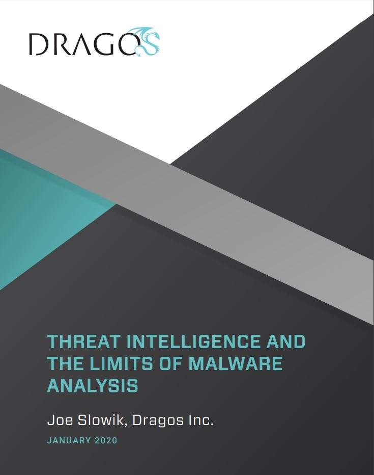 Threat Intelligence and the Limits of Malware Analysis