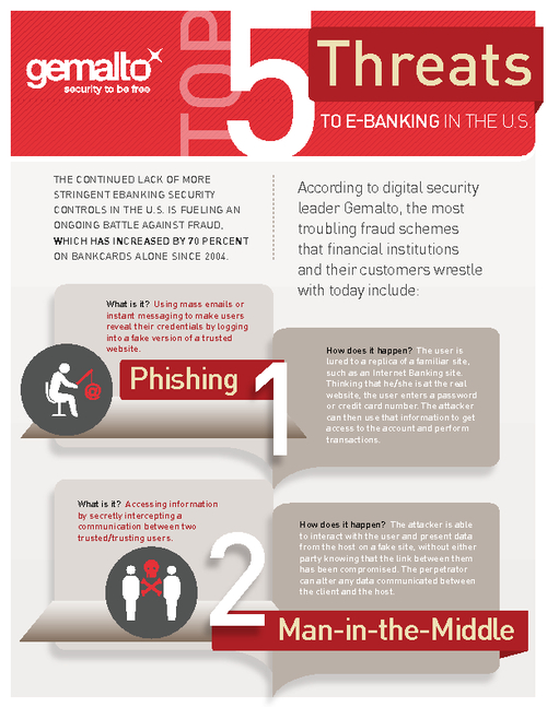 Top 5 Threats To e-Banking In The U.S.