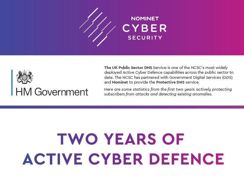 Two Years of Active Cyber Defense: A Summary