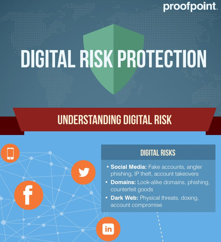 How to Protect your Brand from Digital Risks
