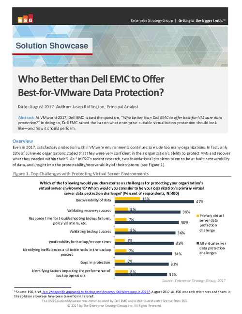 Who Better than Dell EMC to Offer Best-for-VMware Data Protection?