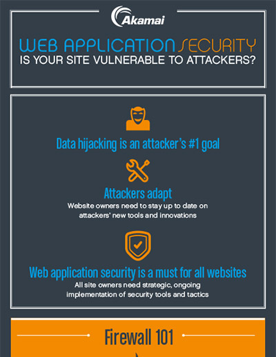 Is Your Site Vulnerable to Attackers?
